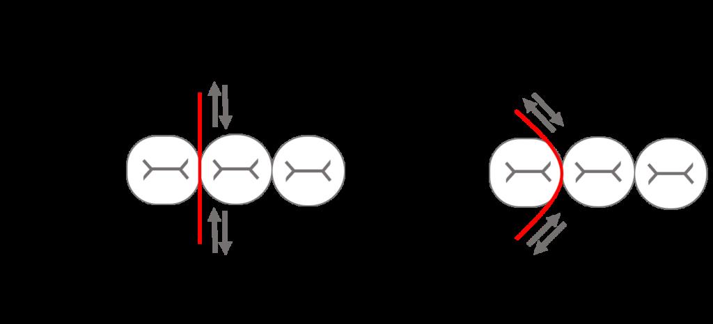 フロスの動かし方イメージ