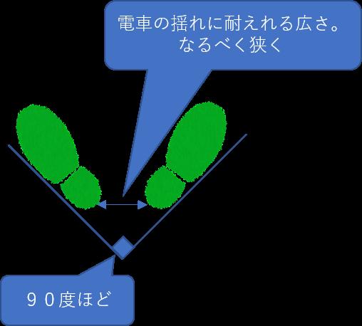 腹痛に耐える立ち方 穴の呼吸 壱の型
