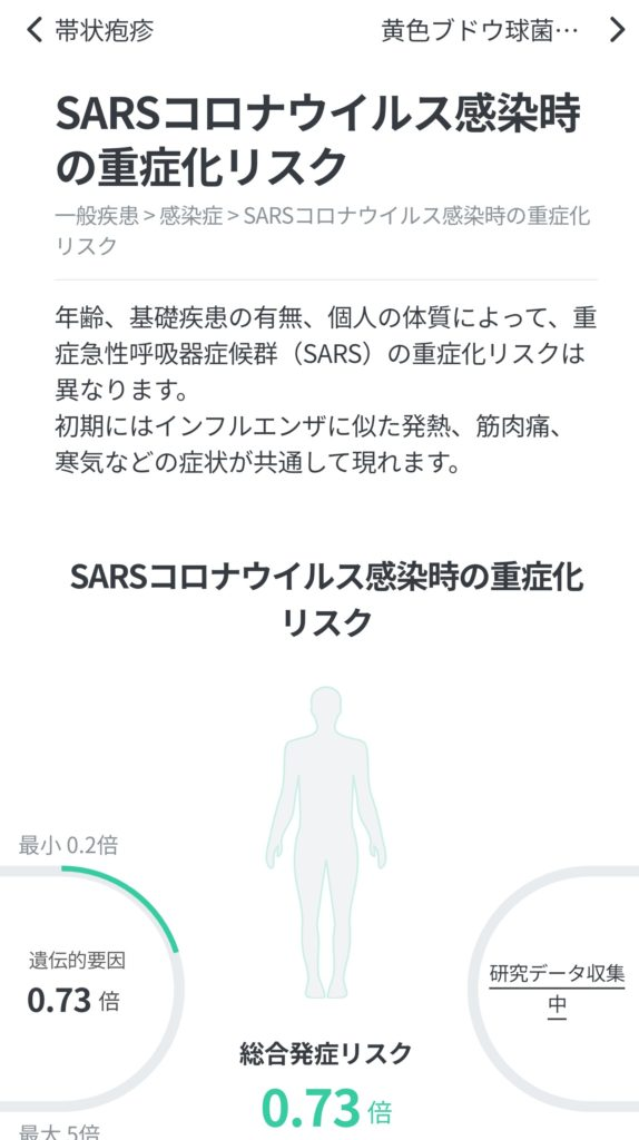 SARSコロナウイルス感染時の重症化リスク